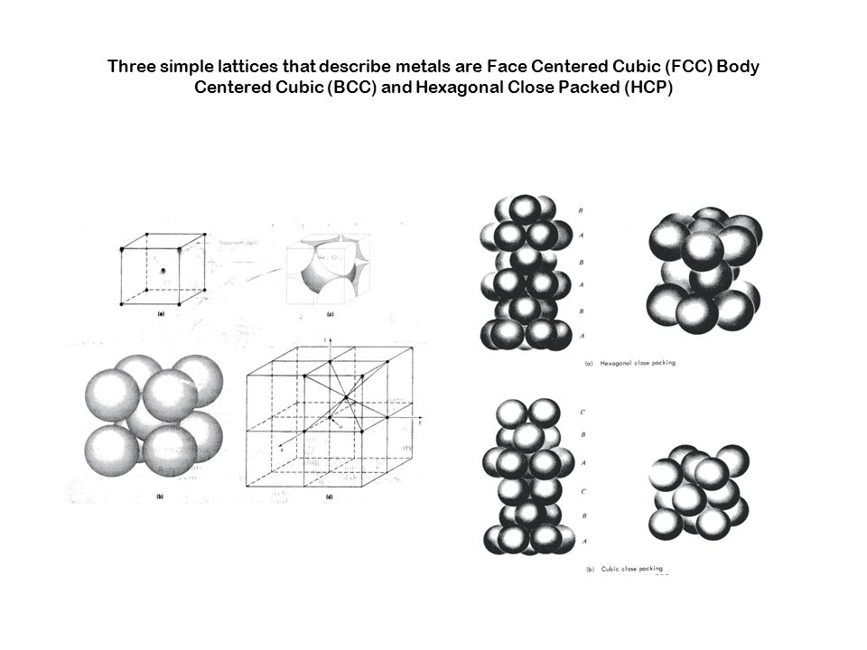 Three simple lattices that describe metals are Face Centered Cubic (FCC) Body Centered Cubic (BCC) and Hexagonal Close Packed (HCP)