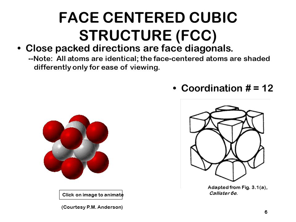 FACE CENTERED CUBIC STRUCTURE (FCC)