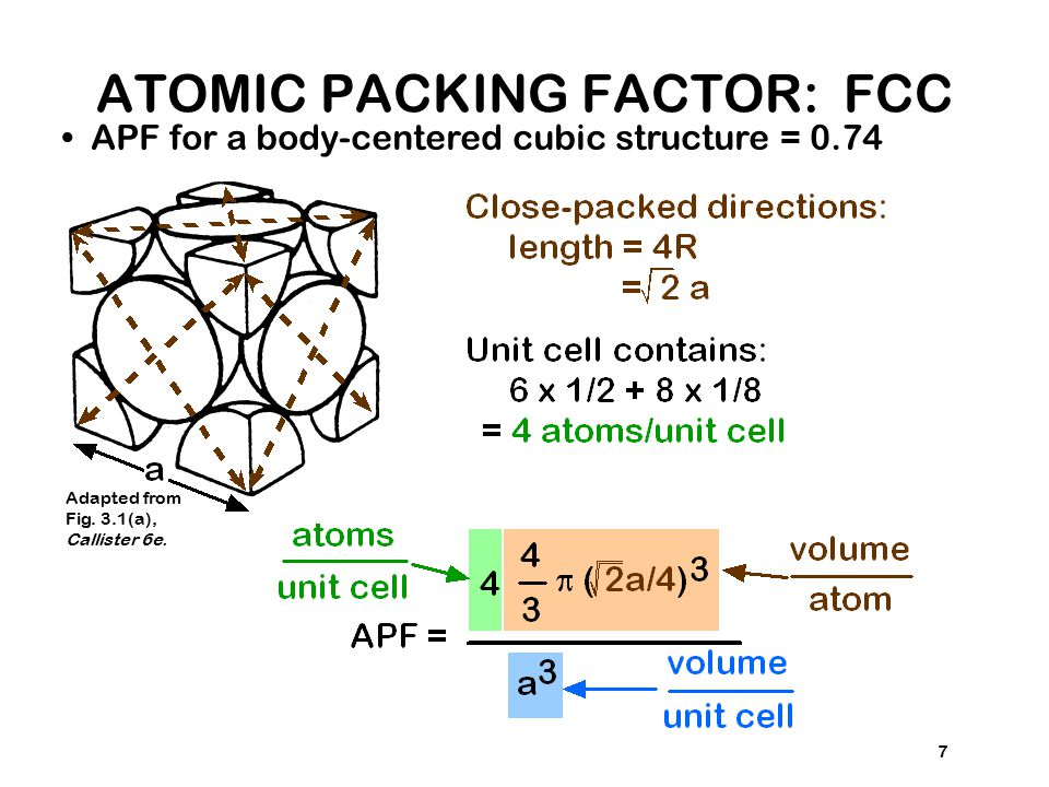 ATOMIC PACKING FACTOR: FCC
