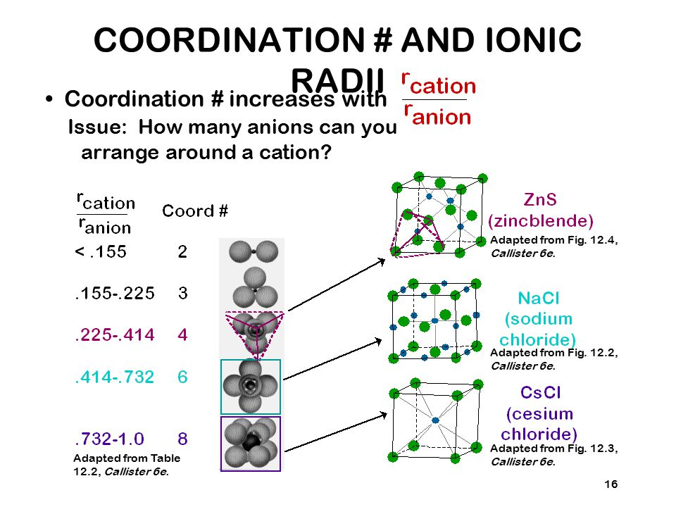 COORDINATION # AND IONIC RADII