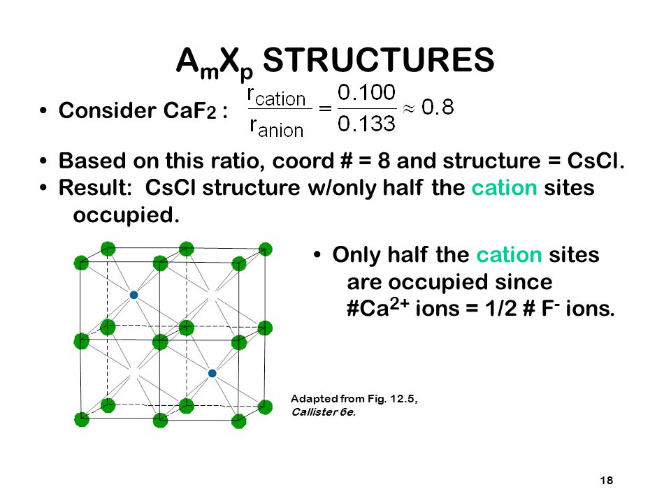 AmXp STRUCTURES • Consider CaF2 :