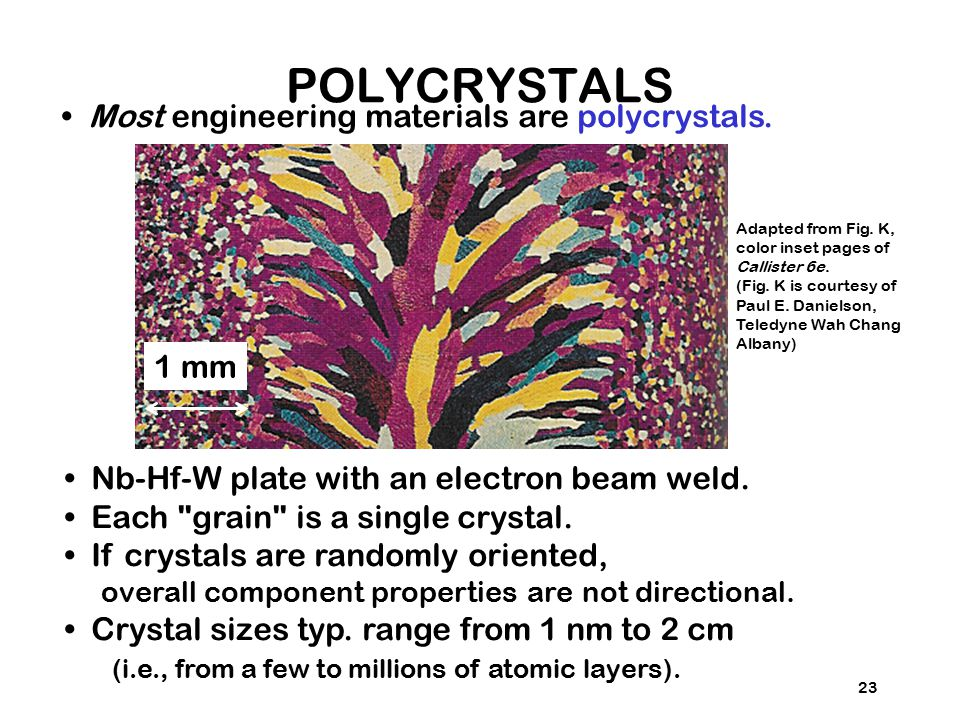 POLYCRYSTALS • Most engineering materials are polycrystals. 1 mm