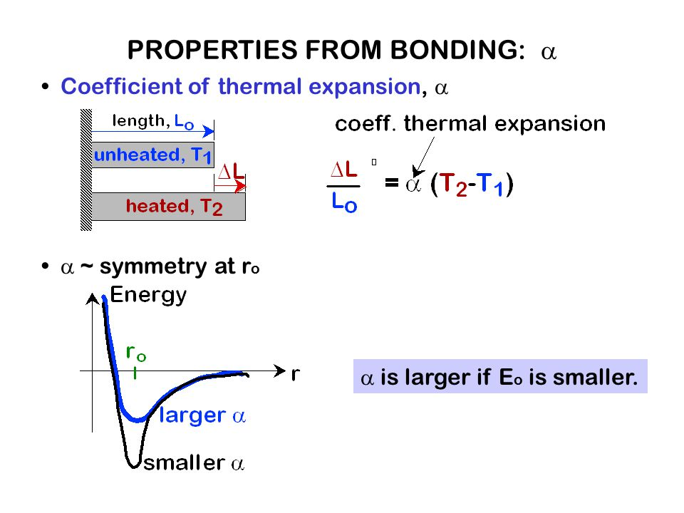 PROPERTIES FROM BONDING: a