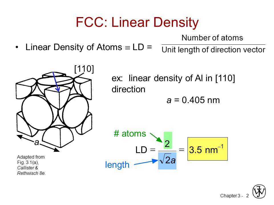 FCC: Linear Density 3.5 nm a 2 LD = Linear Density of Atoms  LD =