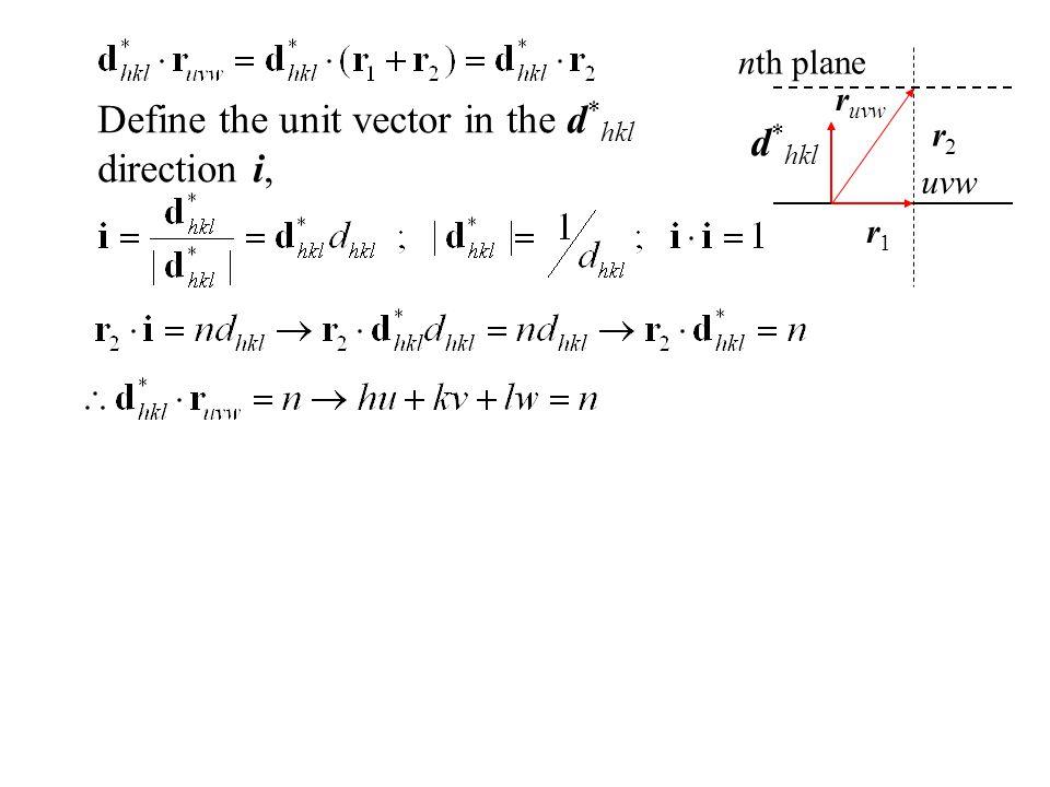 Define the unit vector in the d*hkl direction i, d*hkl