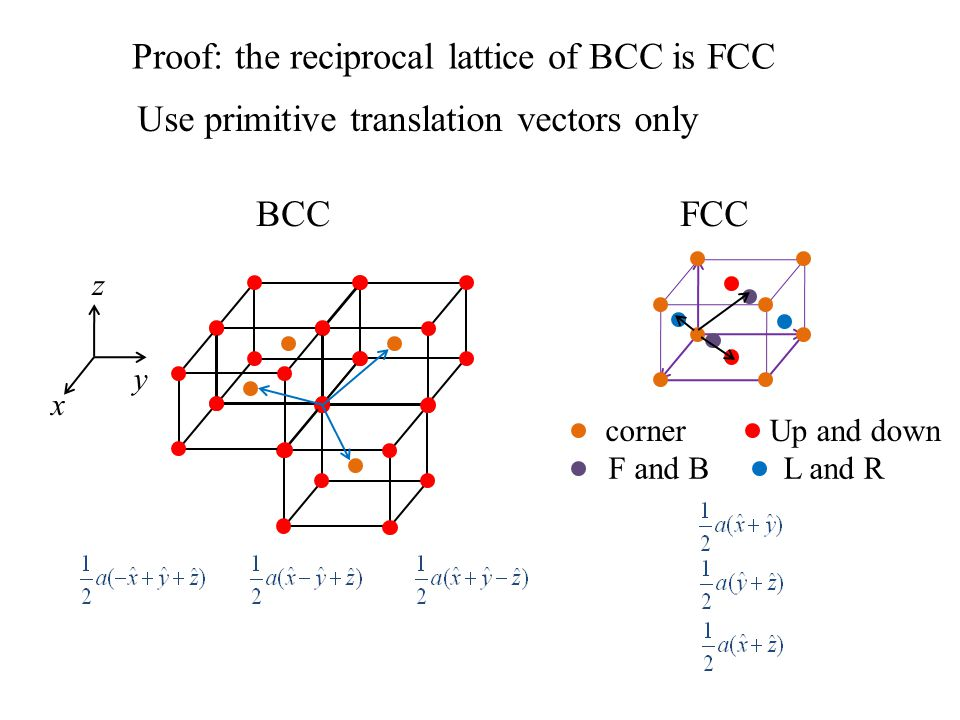 Proof: the reciprocal lattice of BCC is FCC