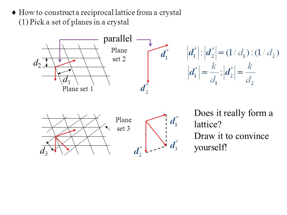 parallel d2 d1 Does it really form a lattice Draw it to convince