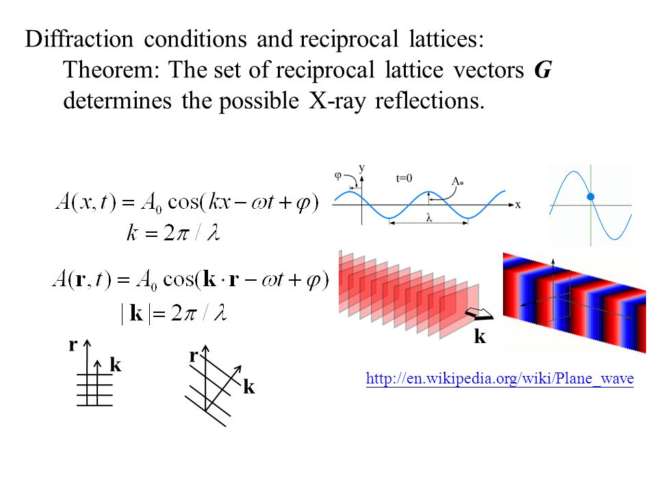 Diffraction conditions and reciprocal lattices: