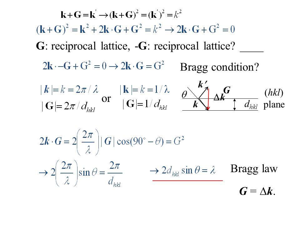 G: reciprocal lattice, -G: reciprocal lattice ____