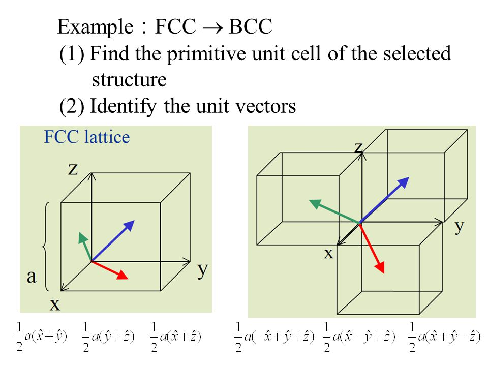 Example:FCC  BCC (1) Find the primitive unit cell of the selected.