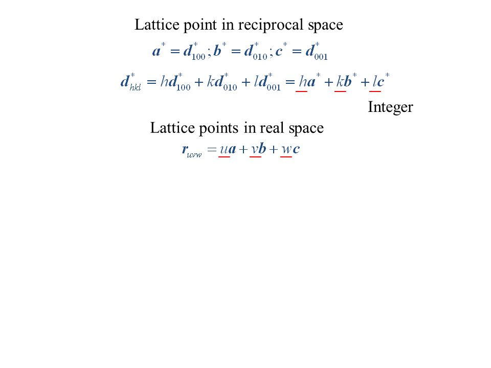 Lattice point in reciprocal space