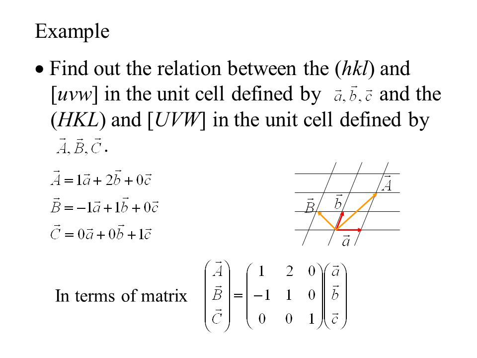 Find out the relation between the (hkl) and