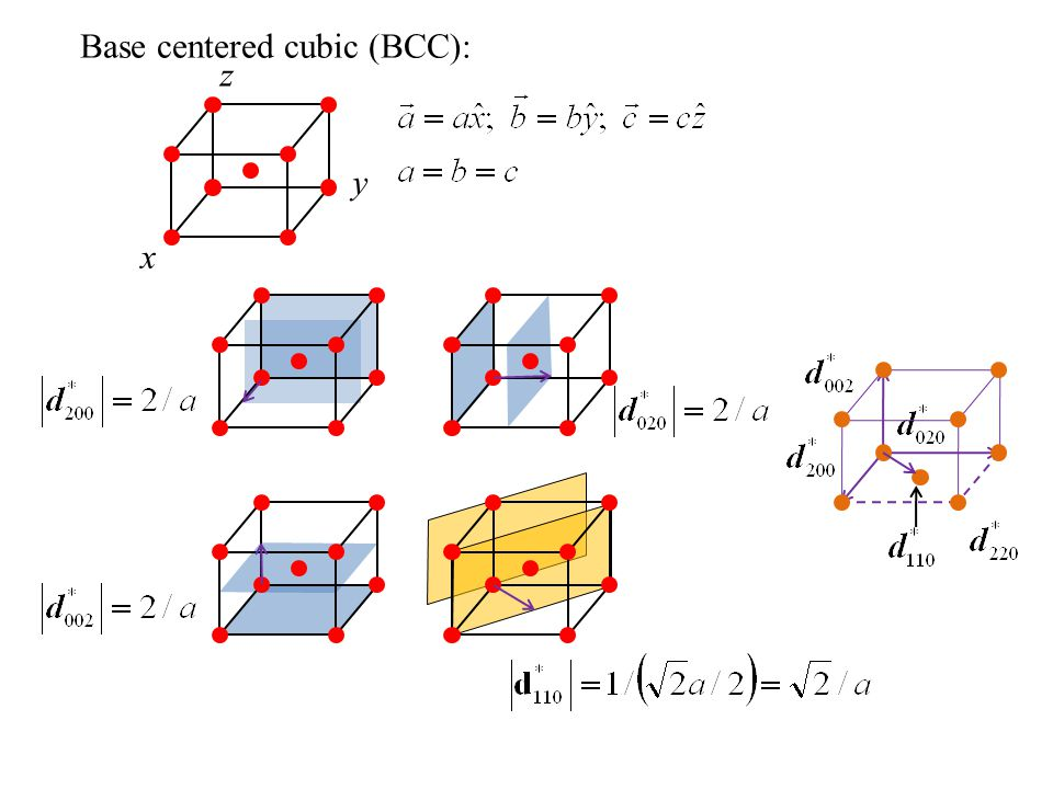 Base centered cubic (BCC):