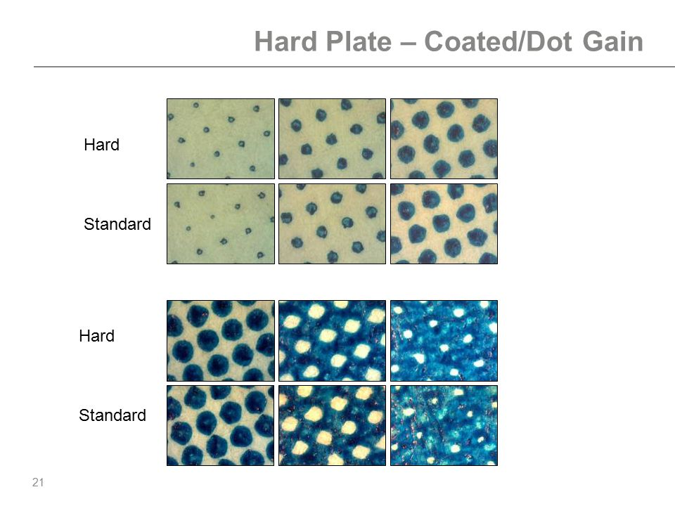 Hard Plate – Coated/Dot Gain