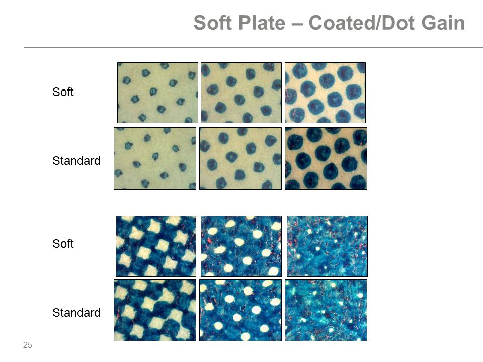 Soft Plate – Coated/Dot Gain