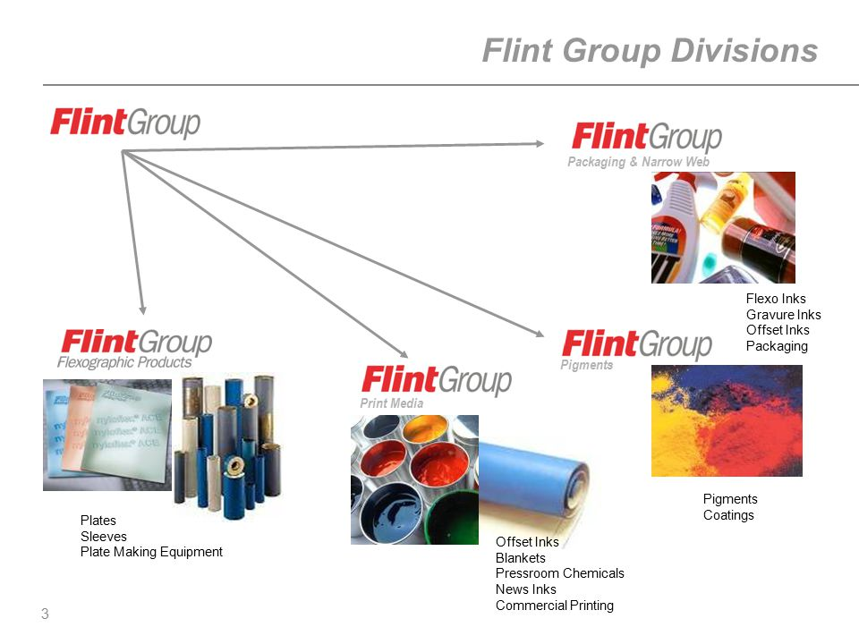 Flint Group Divisions Packaging & Narrow Web Pigments Print Media