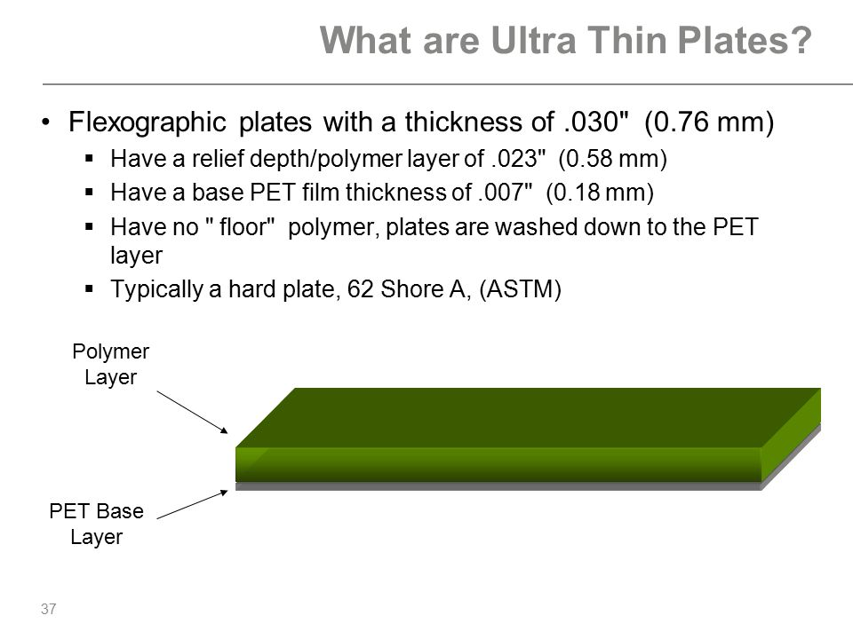 What are Ultra Thin Plates