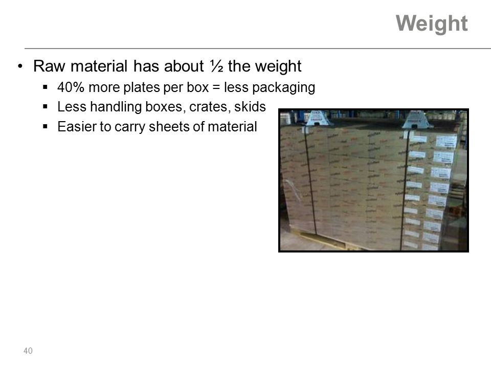 Weight Raw material has about ½ the weight