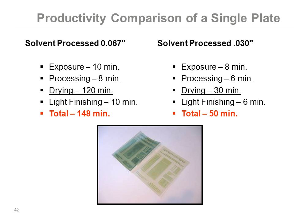 Productivity Comparison of a Single Plate