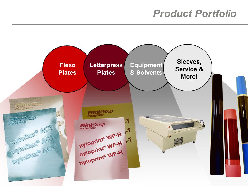Product Portfolio Flexo Plates Letterpress Plates Equipment & Solvents