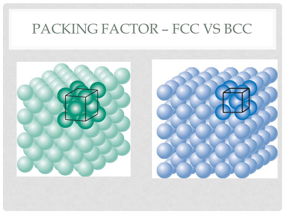 Packing Factor – FCC vs BCC