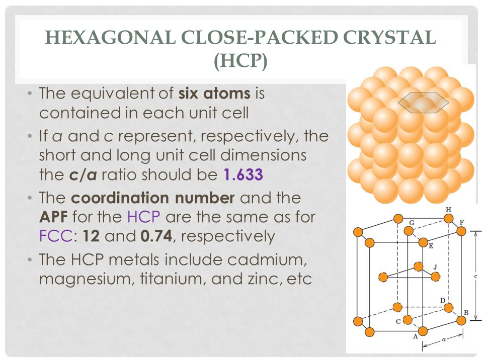 Hexagonal Close-Packed Crystal (HCP)