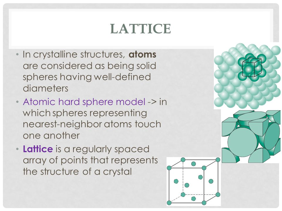 Lattice In crystalline structures, atoms are considered as being solid spheres having well-defined diameters.