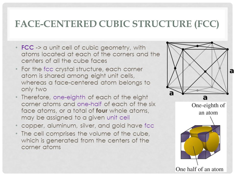 Face-Centered Cubic Structure (FCC)