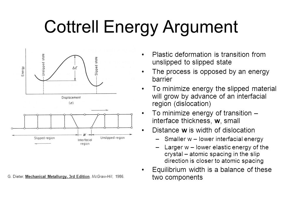 Cottrell Energy Argument