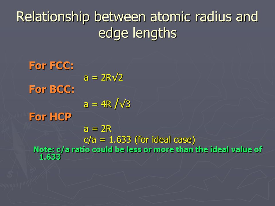Relationship between atomic radius and edge lengths