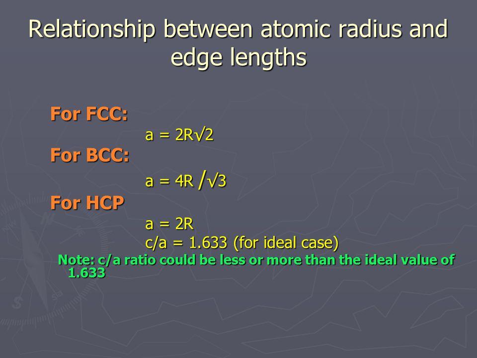 Relationship between atomic radius and edge lengths