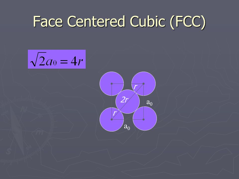 Face Centered Cubic (FCC)