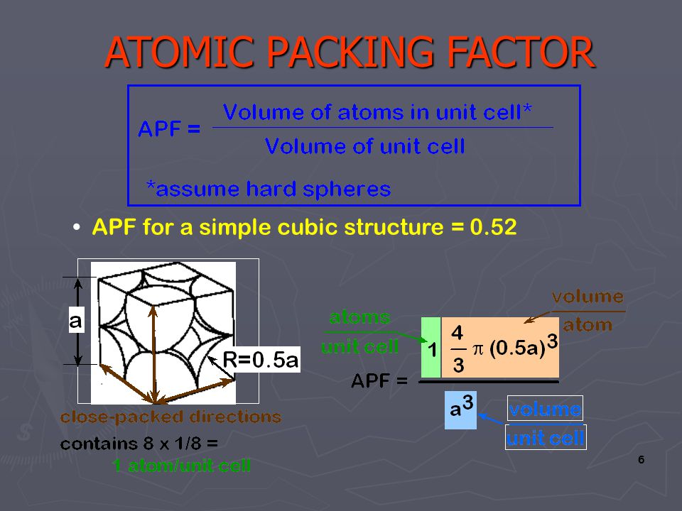 ATOMIC PACKING FACTOR • APF for a simple cubic structure = 0.52 6