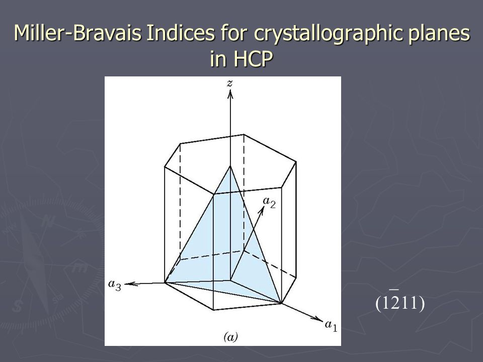 Miller-Bravais Indices for crystallographic planes in HCP