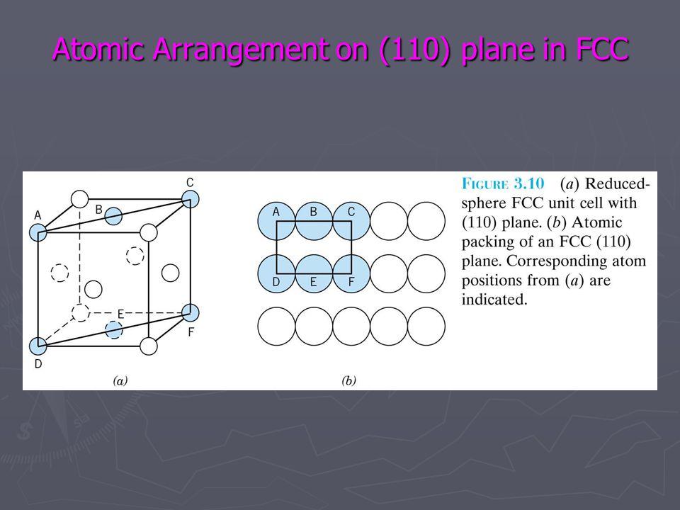 Atomic Arrangement on (110) plane in FCC