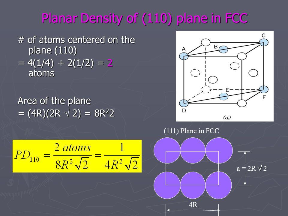 Planar Density of (110) plane in FCC