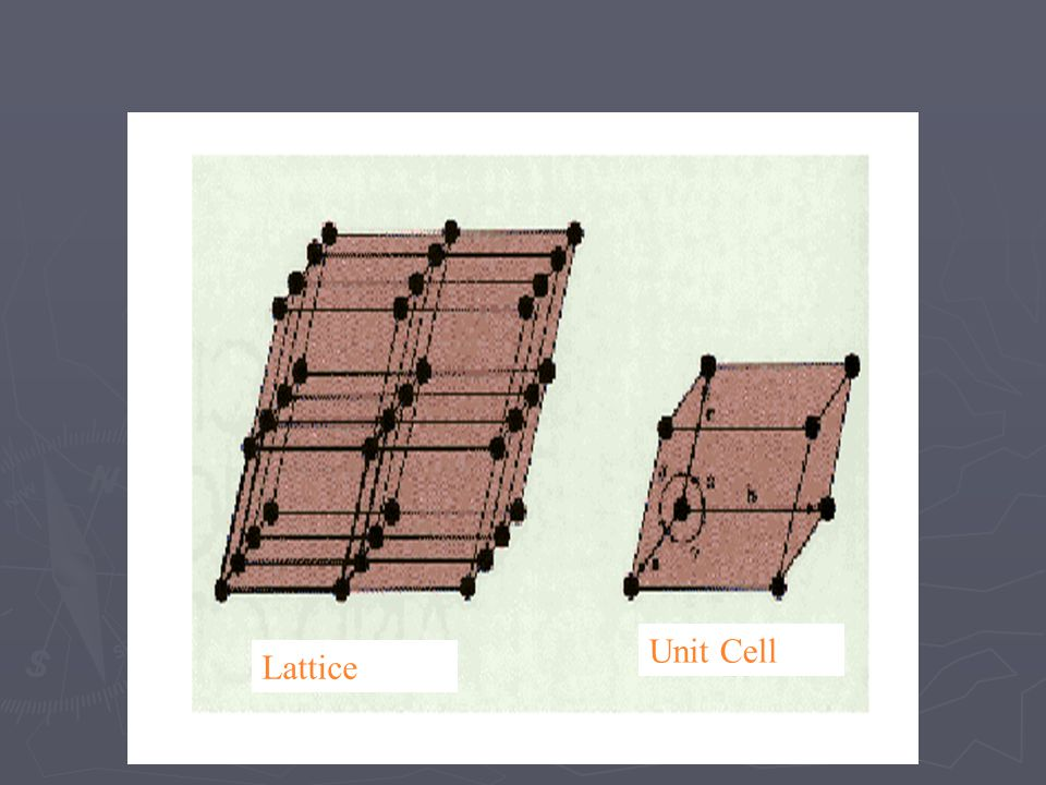 Unit Cell Lattice