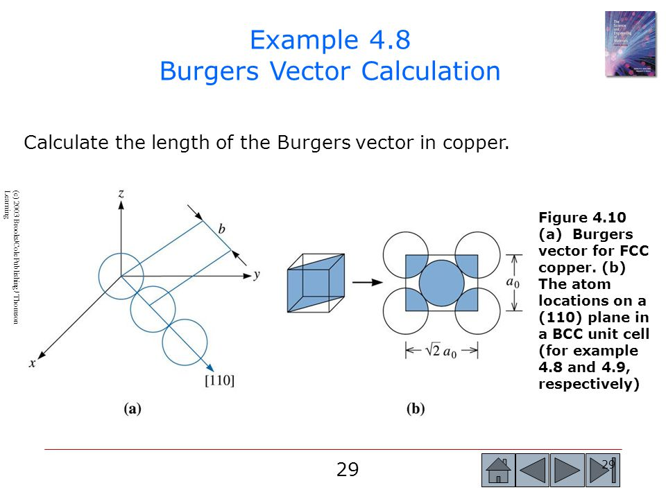Example 4.8 Burgers Vector Calculation
