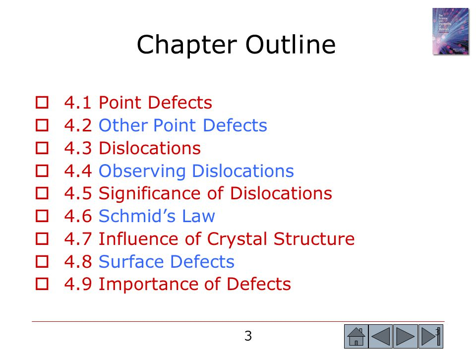 Chapter Outline 4.1 Point Defects 4.2 Other Point Defects