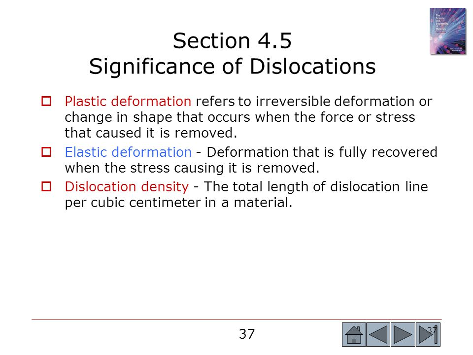 Section 4.5 Significance of Dislocations