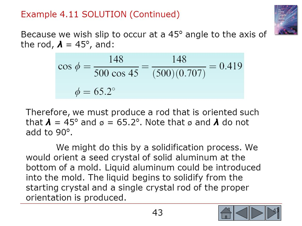 Example 4.11 SOLUTION (Continued)