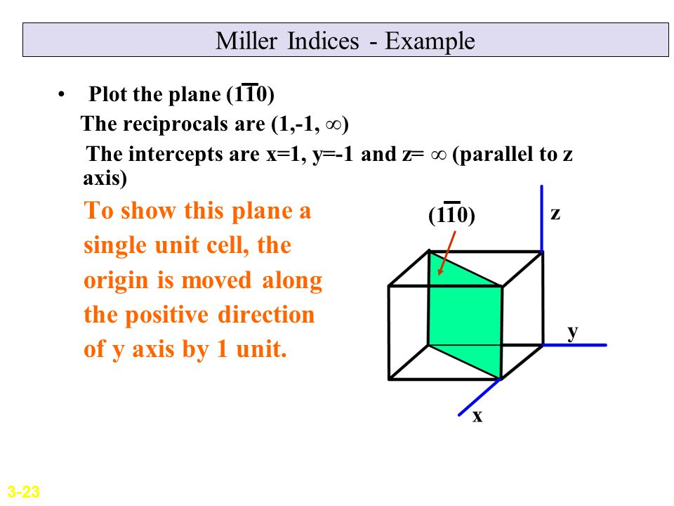 Miller Indices - Example