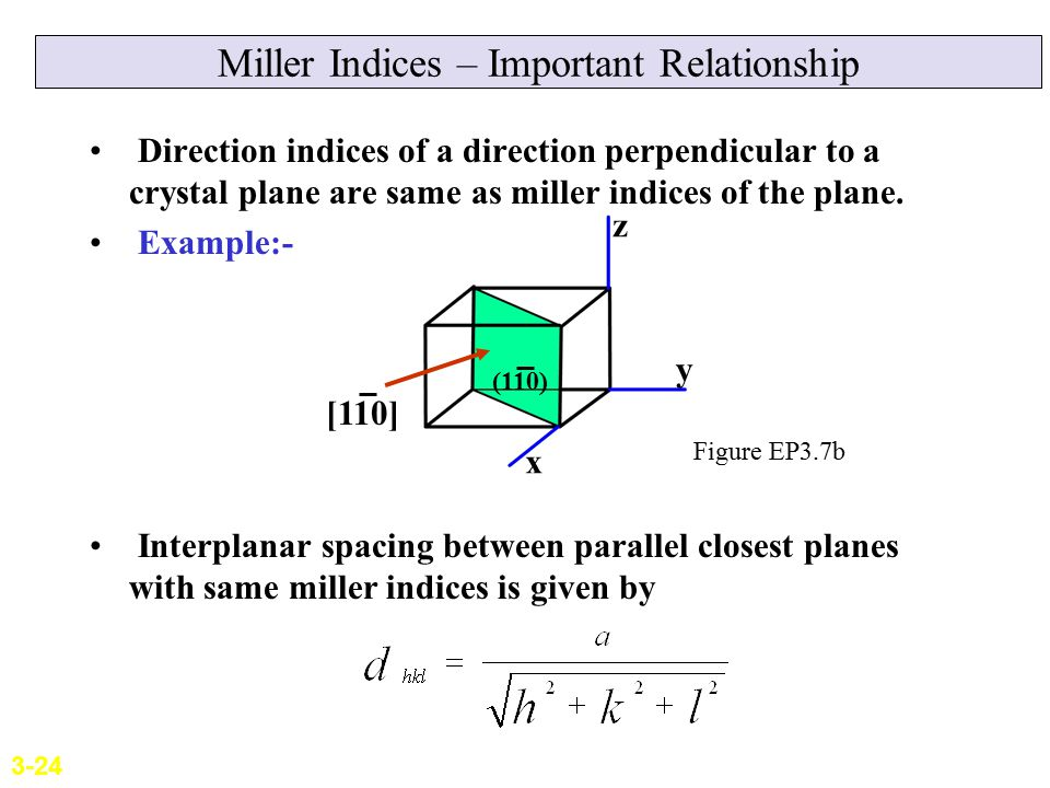 Miller Indices – Important Relationship