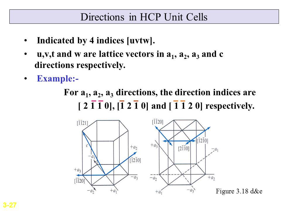 Directions in HCP Unit Cells