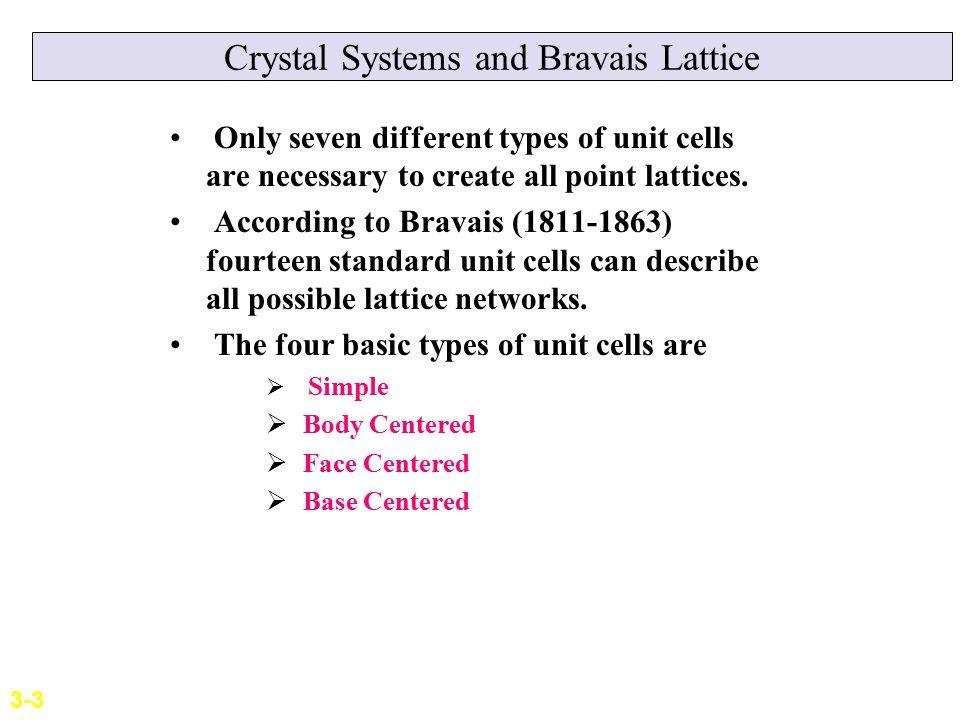 Crystal Systems and Bravais Lattice