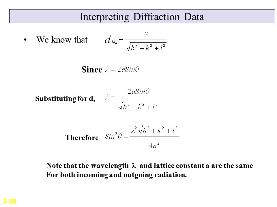 Interpreting Diffraction Data