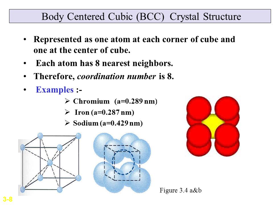 Body Centered Cubic (BCC) Crystal Structure