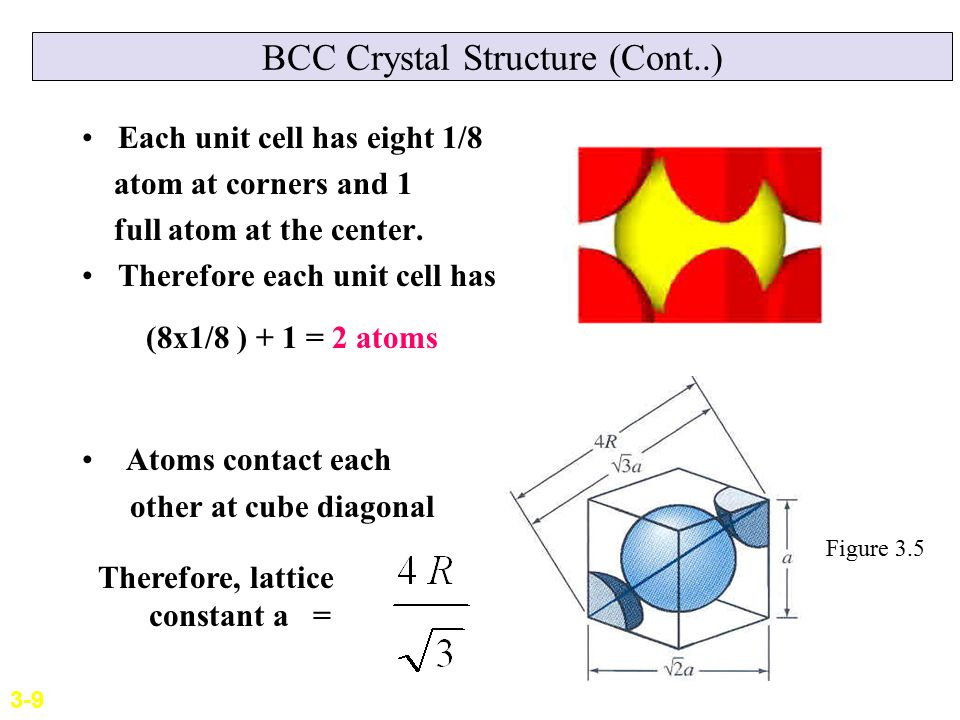 BCC Crystal Structure (Cont..)