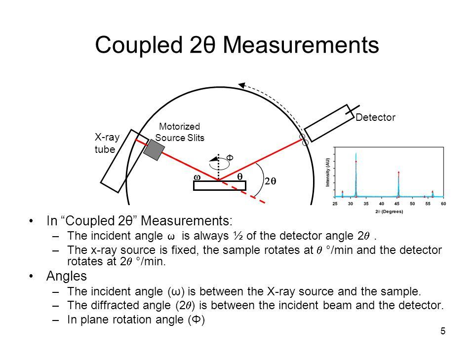 Coupled 2θ Measurements