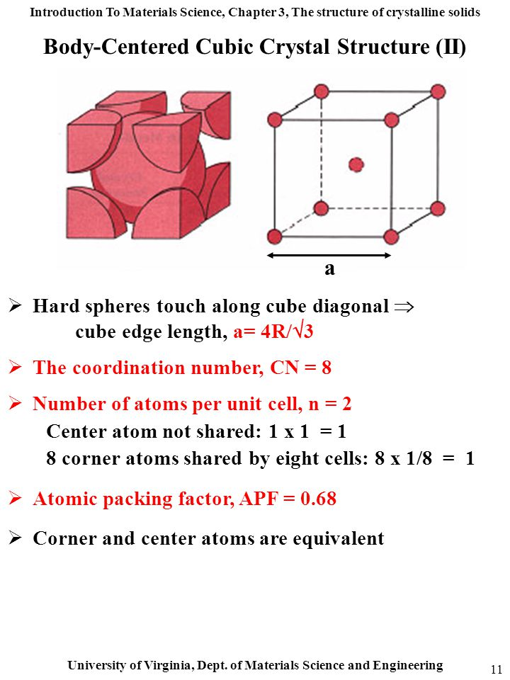 Body-Centered Cubic Crystal Structure (II)